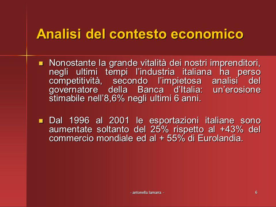 - antonella lamarra -6 Analisi del contesto economico Nonostante la grande vitalità dei nostri imprenditori, negli ultimi tempi lindustria italiana ha