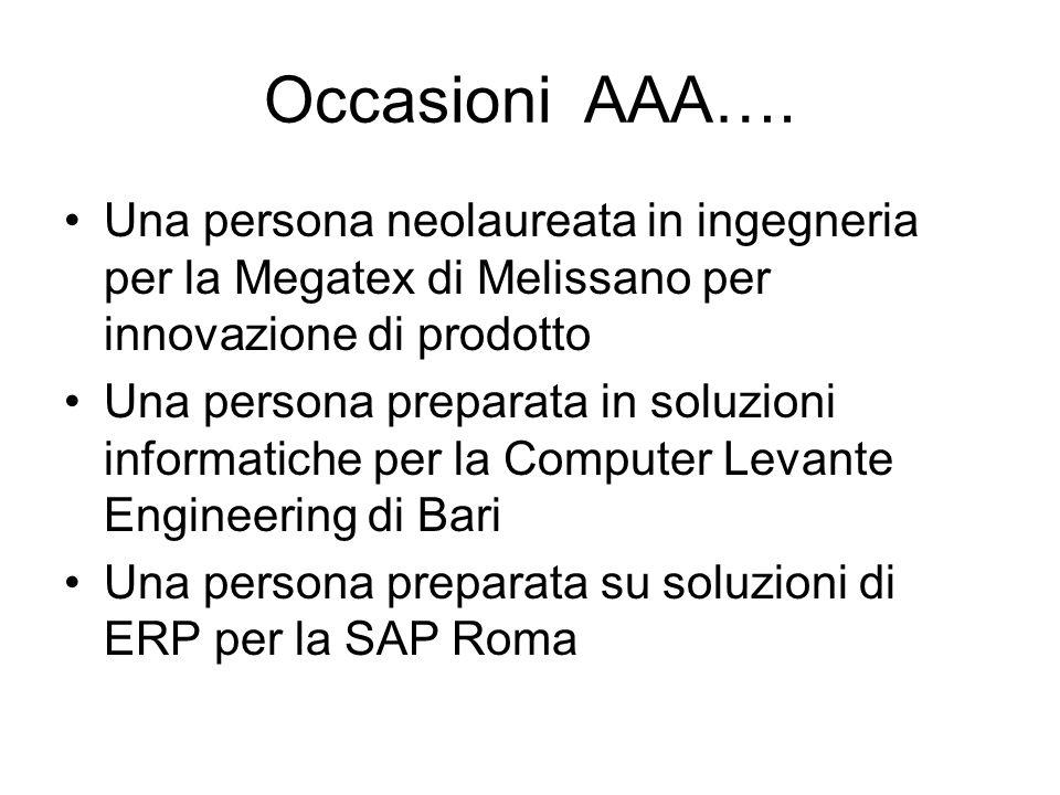 Occasioni AAA….
