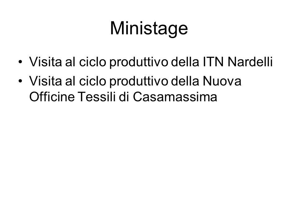 Ministage Visita al ciclo produttivo della ITN Nardelli Visita al ciclo produttivo della Nuova Officine Tessili di Casamassima