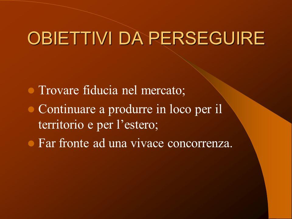 PRINCIPALI INTERVENTI 1.