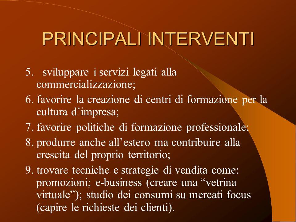 PRINCIPALI INTERVENTI 5. sviluppare i servizi legati alla commercializzazione; 6. favorire la creazione di centri di formazione per la cultura dimpres