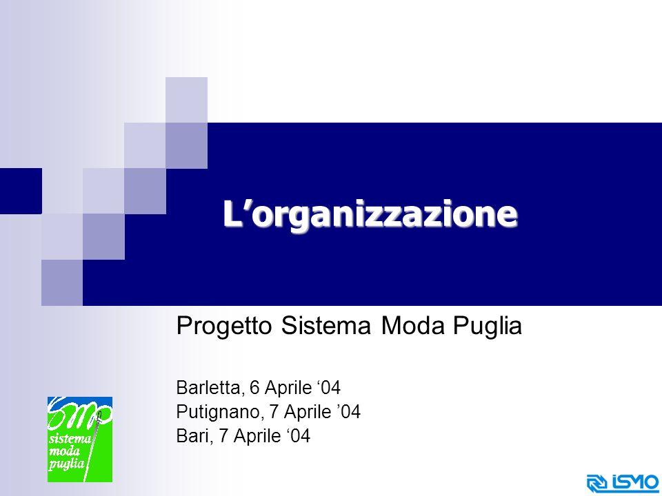 Lorganizzazione Progetto Sistema Moda Puglia Barletta, 6 Aprile 04 Putignano, 7 Aprile 04 Bari, 7 Aprile 04
