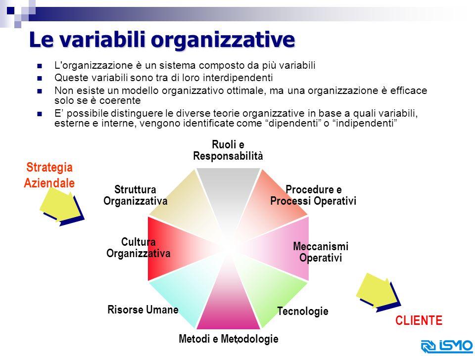 7 Le variabili organizzative L organizzazione è un sistema composto da più variabili Queste variabili sono tra di loro interdipendenti Non esiste un modello organizzativo ottimale, ma una organizzazione è efficace solo se è coerente E possibile distinguere le diverse teorie organizzative in base a quali variabili, esterne e interne, vengono identificate come dipendenti o indipendenti Strategia Aziendale Struttura Organizzativa Procedure e Processi Operativi Meccanismi Operativi Risorse Umane Cultura Organizzativa Ruoli e Responsabilità Metodi e Metodologie Tecnologie CLIENTE