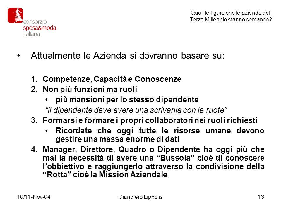 10/11-Nov-04Gianpiero Lippolis13 Attualmente le Azienda si dovranno basare su: 1.Competenze, Capacità e Conoscenze 2.Non più funzioni ma ruoli più man