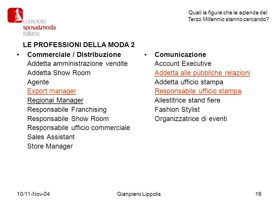 10/11-Nov-04Gianpiero Lippolis16 Commerciale / Distribuzione Addetta amministrazione vendite Addetta Show Room Agente Export manager Regional Manager