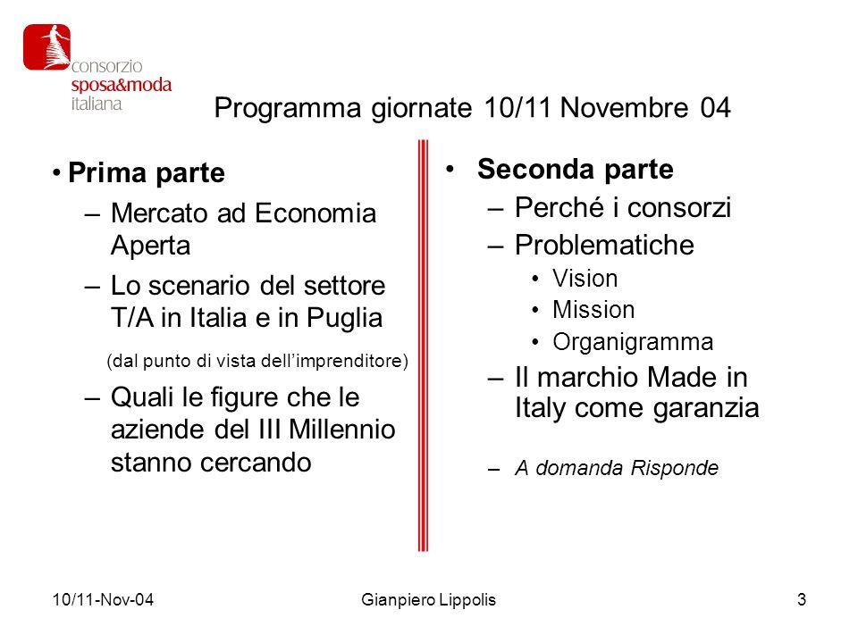 10/11-Nov-04Gianpiero Lippolis3 Prima parte –Mercato ad Economia Aperta –Lo scenario del settore T/A in Italia e in Puglia (dal punto di vista dellimp