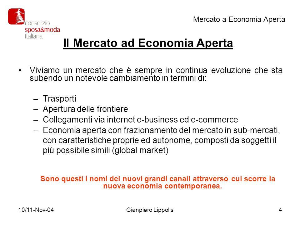 10/11-Nov-04Gianpiero Lippolis5 Il Mercato ad Economia Aperta Al momento attuale l unica economia chiusa è il mondo .