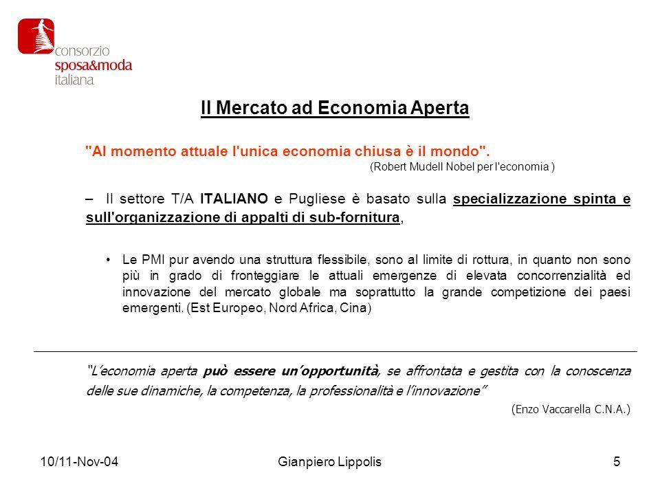 10/11-Nov-04Gianpiero Lippolis5 Il Mercato ad Economia Aperta