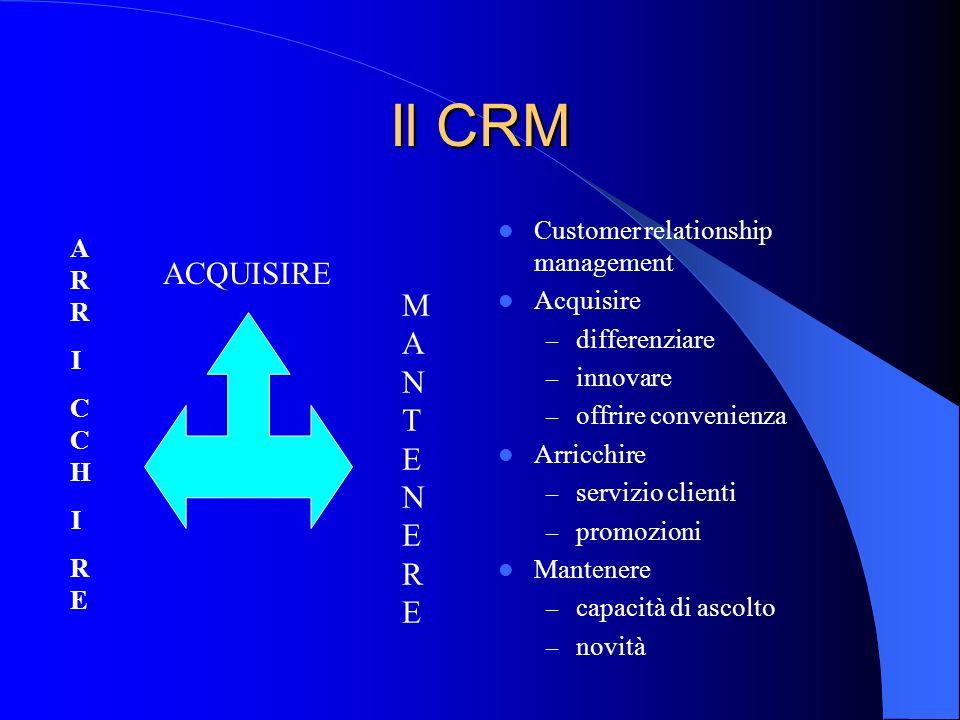 Il CRM Customer relationship management Acquisire – differenziare – innovare – offrire convenienza Arricchire – servizio clienti – promozioni Mantenere – capacità di ascolto – novità ACQUISIRE ARRICCHIREARRICCHIRE MANTENEREMANTENERE