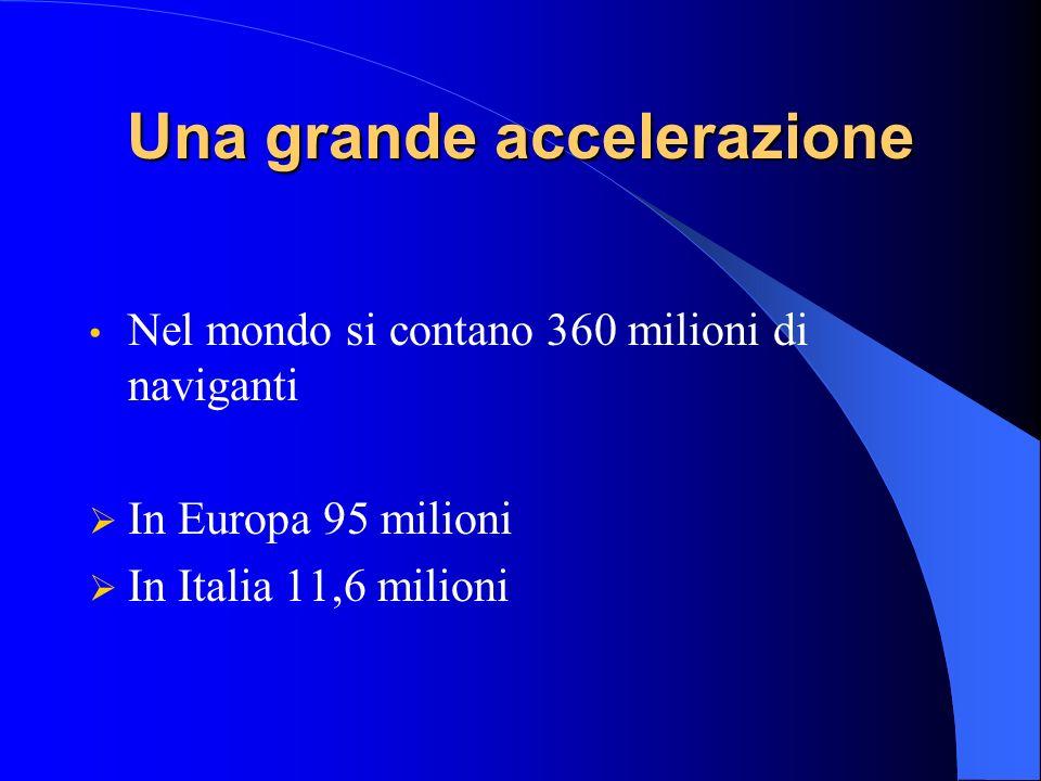 Una grande accelerazione Nel mondo si contano 360 milioni di naviganti In Europa 95 milioni In Italia 11,6 milioni