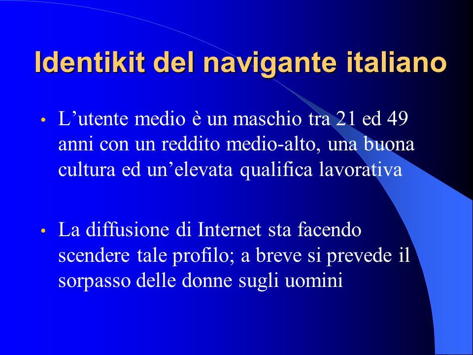 Identikit del navigante italiano Lutente medio è un maschio tra 21 ed 49 anni con un reddito medio-alto, una buona cultura ed unelevata qualifica lavorativa La diffusione di Internet sta facendo scendere tale profilo; a breve si prevede il sorpasso delle donne sugli uomini