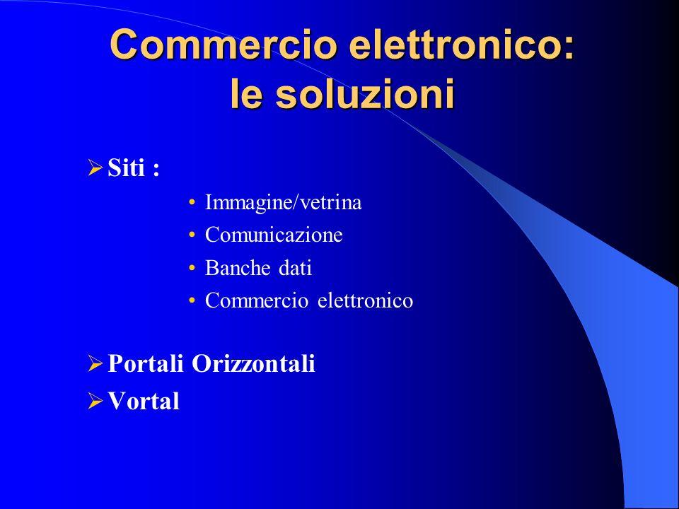 Commercio elettronico: le soluzioni Siti : Immagine/vetrina Comunicazione Banche dati Commercio elettronico Portali Orizzontali Vortal