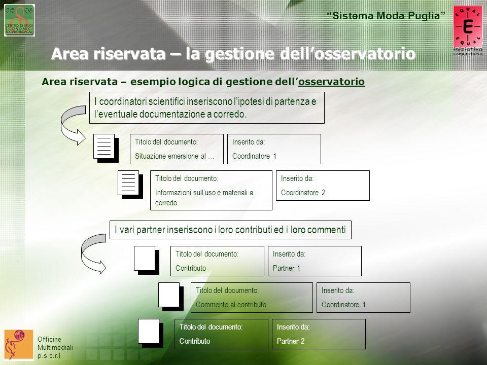 Sistema Moda Puglia Officine Multimediali p.s.c.r.l.