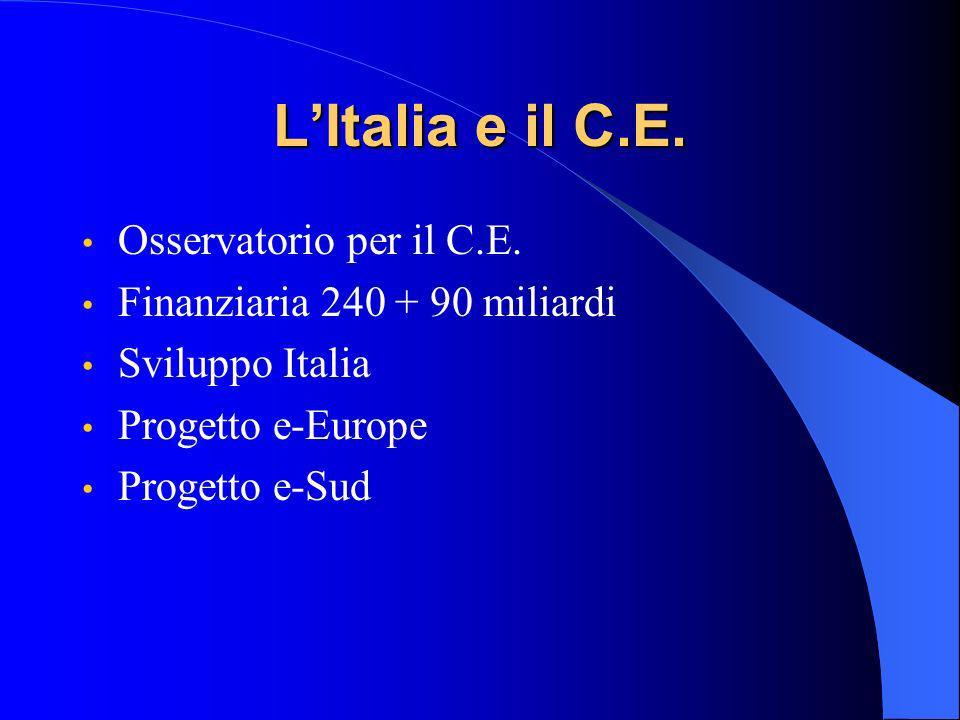 LItalia e il C.E.Osservatorio per il C.E.