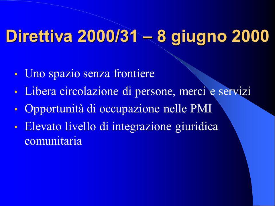 Direttiva 2000/31 – 8 giugno 2000 Uno spazio senza frontiere Libera circolazione di persone, merci e servizi Opportunità di occupazione nelle PMI Elevato livello di integrazione giuridica comunitaria