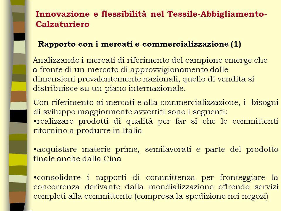 Innovazione e flessibilità nel Tessile-Abbigliamento- Calzaturiero Rapporto con i mercati e commercializzazione (1) Con riferimento ai mercati e alla commercializzazione, i bisogni di sviluppo maggiormente avvertiti sono i seguenti: realizzare prodotti di qualità per far sì che le committenti ritornino a produrre in Italia acquistare materie prime, semilavorati e parte del prodotto finale anche dalla Cina consolidare i rapporti di committenza per fronteggiare la concorrenza derivante dalla mondializzazione offrendo servizi completi alla committente (compresa la spedizione nei negozi) Analizzando i mercati di riferimento del campione emerge che a fronte di un mercato di approvvigionamento dalle dimensioni prevalentemente nazionali, quello di vendita si distribuisce su un piano internazionale.