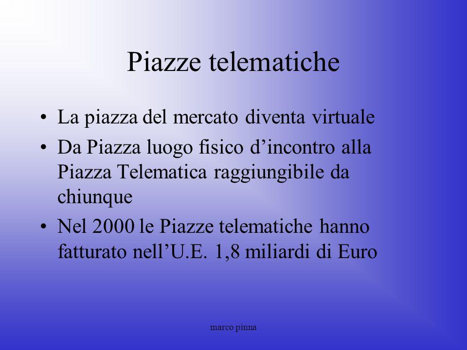marco pinna Piazze telematiche La piazza del mercato diventa virtuale Da Piazza luogo fisico dincontro alla Piazza Telematica raggiungibile da chiunqu