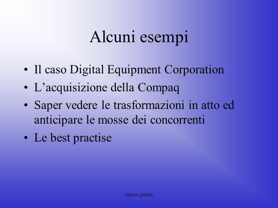 marco pinna Alcuni esempi Il caso Digital Equipment Corporation Lacquisizione della Compaq Saper vedere le trasformazioni in atto ed anticipare le mos