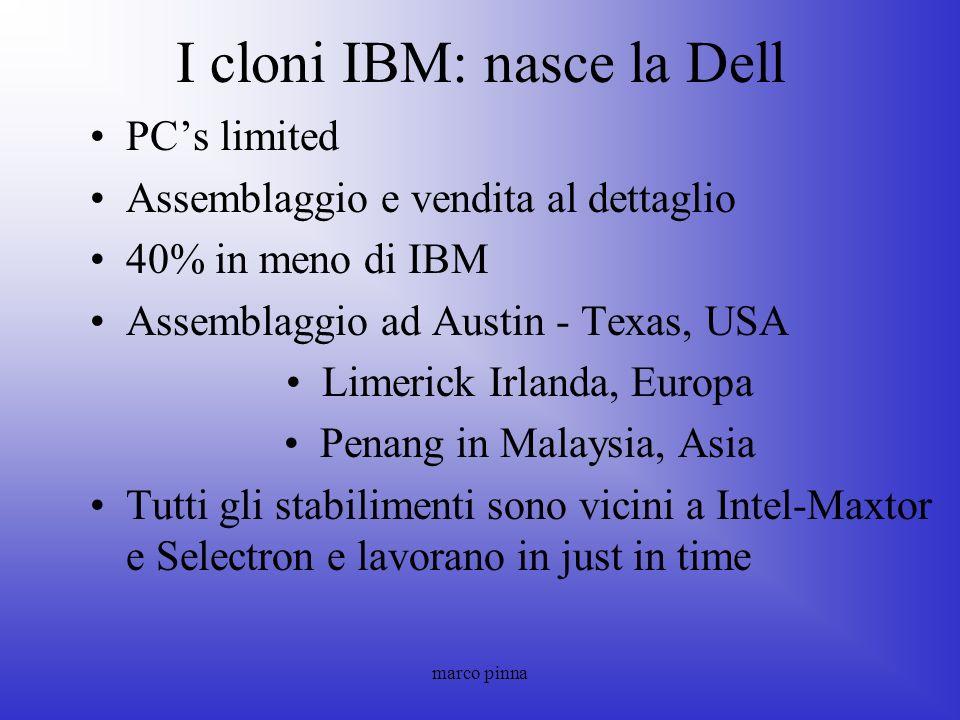 marco pinna I cloni IBM: nasce la Dell PCs limited Assemblaggio e vendita al dettaglio 40% in meno di IBM Assemblaggio ad Austin - Texas, USA Limerick