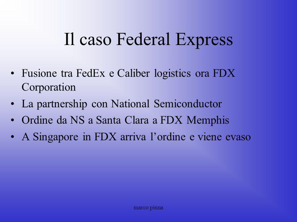 marco pinna Il caso Federal Express Fusione tra FedEx e Caliber logistics ora FDX Corporation La partnership con National Semiconductor Ordine da NS a