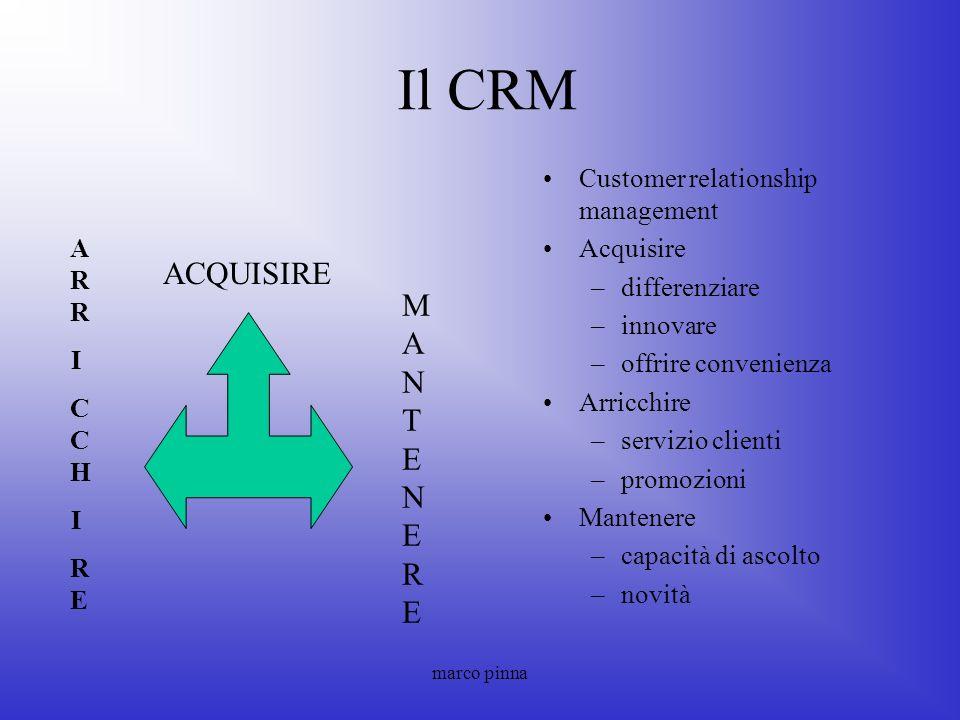 marco pinna Il CRM Customer relationship management Acquisire –differenziare –innovare –offrire convenienza Arricchire –servizio clienti –promozioni M