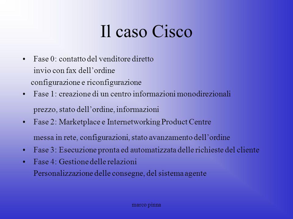 marco pinna Il caso Cisco Fase 0: contatto del venditore diretto invio con fax dellordine configurazione e riconfigurazione Fase 1: creazione di un ce