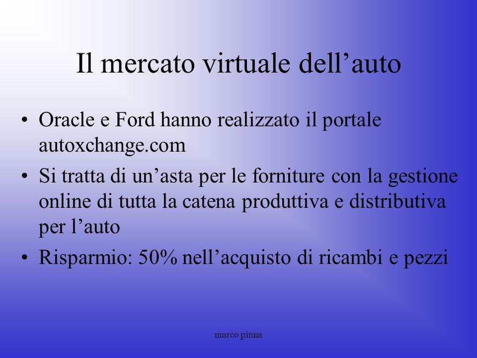 marco pinna Il mercato virtuale dellauto Oracle e Ford hanno realizzato il portale autoxchange.com Si tratta di unasta per le forniture con la gestion