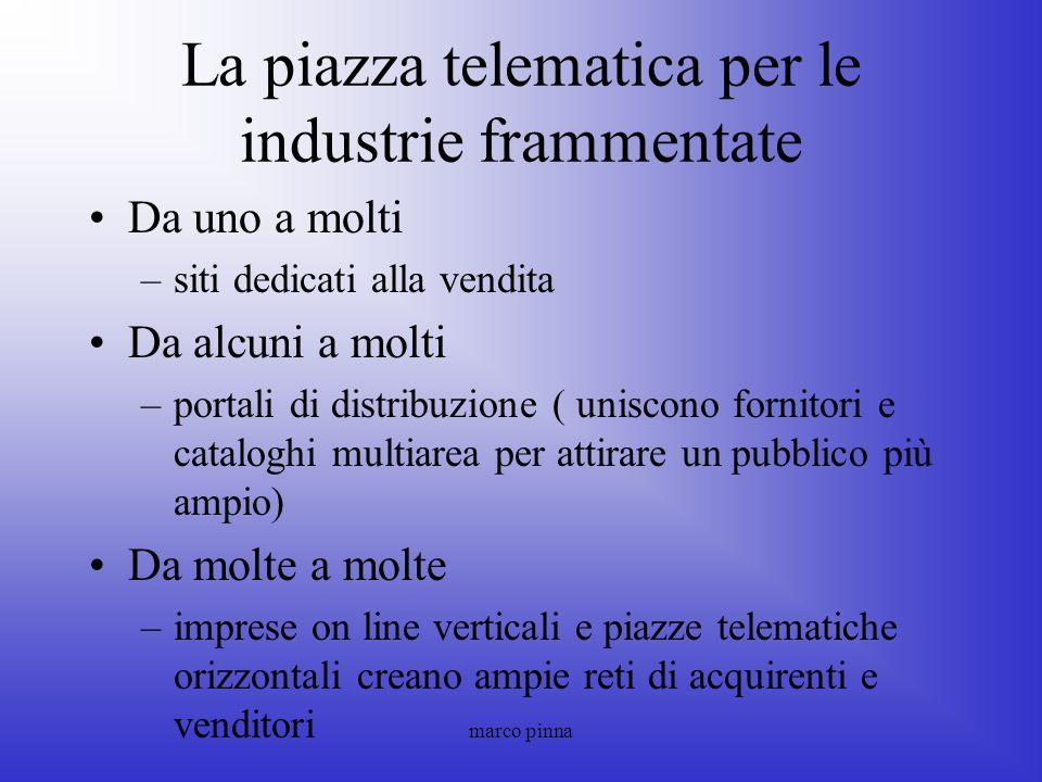 marco pinna La piazza telematica per le industrie frammentate Da uno a molti –siti dedicati alla vendita Da alcuni a molti –portali di distribuzione (