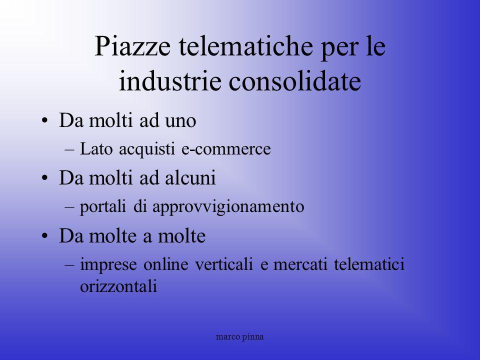 marco pinna Piazze telematiche per le industrie consolidate Da molti ad uno –Lato acquisti e-commerce Da molti ad alcuni –portali di approvvigionament