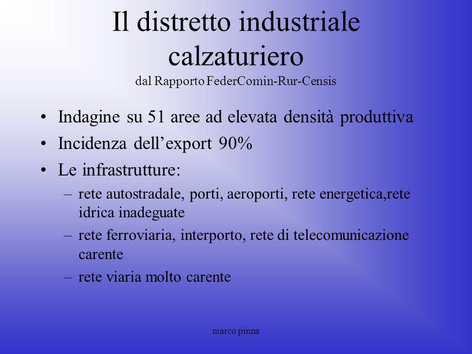 marco pinna Il distretto industriale calzaturiero dal Rapporto FederComin-Rur-Censis Indagine su 51 aree ad elevata densità produttiva Incidenza delle