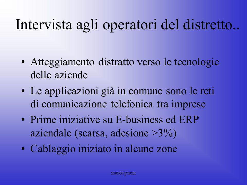 marco pinna Intervista agli operatori del distretto.. Atteggiamento distratto verso le tecnologie delle aziende Le applicazioni già in comune sono le