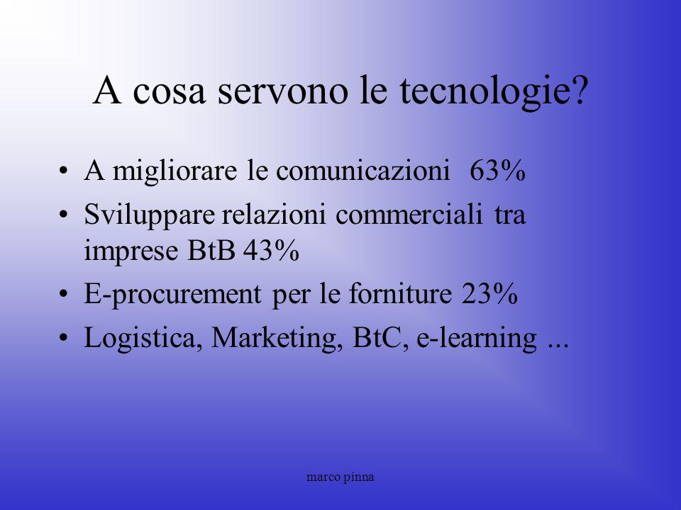 marco pinna A cosa servono le tecnologie? A migliorare le comunicazioni 63% Sviluppare relazioni commerciali tra imprese BtB 43% E-procurement per le