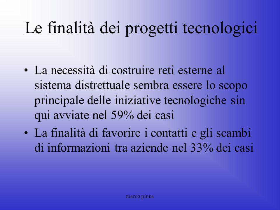 marco pinna Le finalità dei progetti tecnologici La necessità di costruire reti esterne al sistema distrettuale sembra essere lo scopo principale dell
