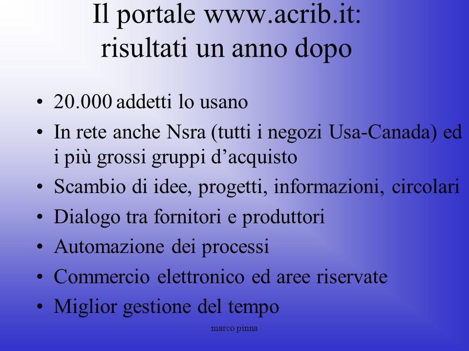marco pinna Il portale www.acrib.it: risultati un anno dopo 20.000 addetti lo usano In rete anche Nsra (tutti i negozi Usa-Canada) ed i più grossi gru