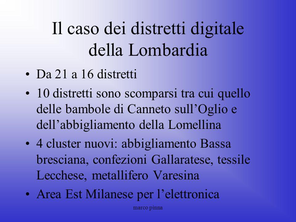 marco pinna Il caso dei distretti digitale della Lombardia Da 21 a 16 distretti 10 distretti sono scomparsi tra cui quello delle bambole di Canneto su