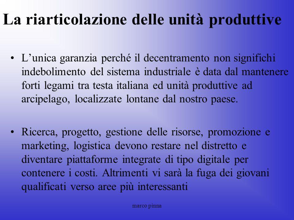 marco pinna La riarticolazione delle unità produttive Lunica garanzia perché il decentramento non significhi indebolimento del sistema industriale è d