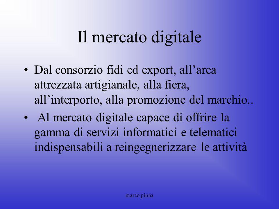 marco pinna Il mercato digitale Dal consorzio fidi ed export, allarea attrezzata artigianale, alla fiera, allinterporto, alla promozione del marchio..