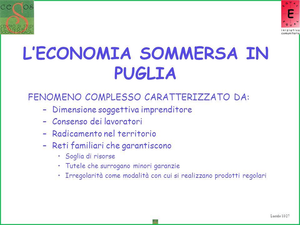 Lucido 10/27 LECONOMIA SOMMERSA IN PUGLIA FENOMENO COMPLESSO CARATTERIZZATO DA: –Dimensione soggettiva imprenditore –Consenso dei lavoratori –Radicame