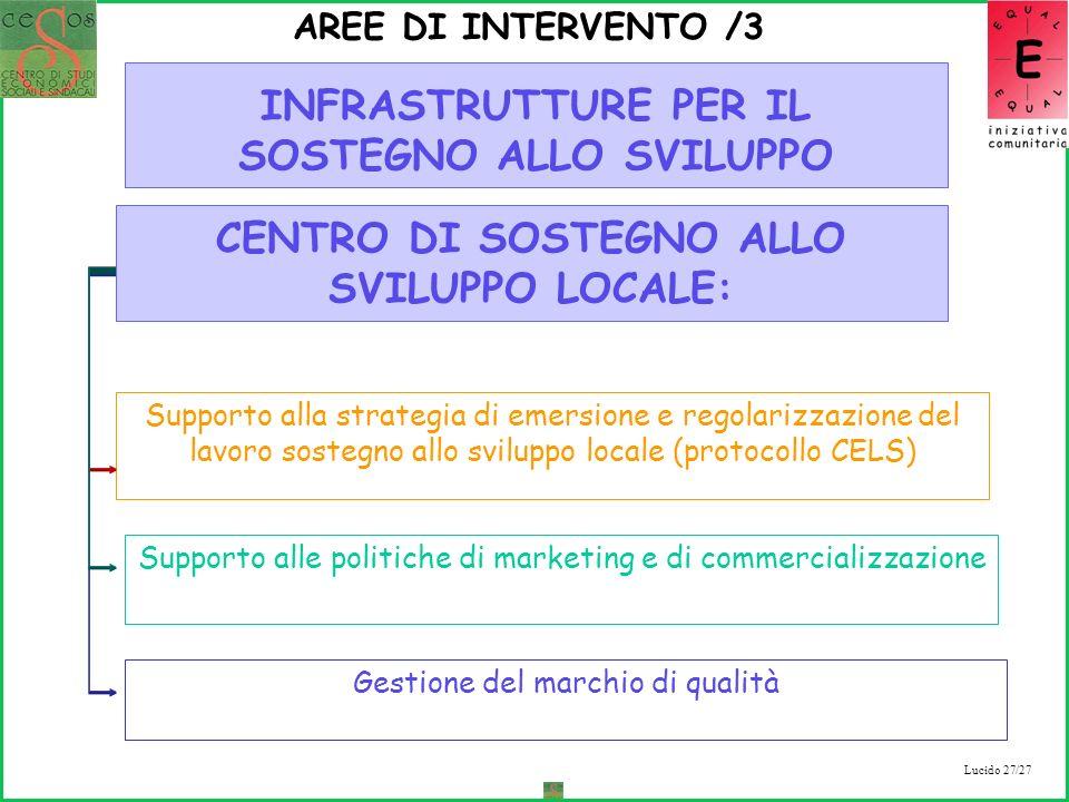 Lucido 27/27 Supporto alla strategia di emersione e regolarizzazione del lavoro sostegno allo sviluppo locale (protocollo CELS) Supporto alle politich