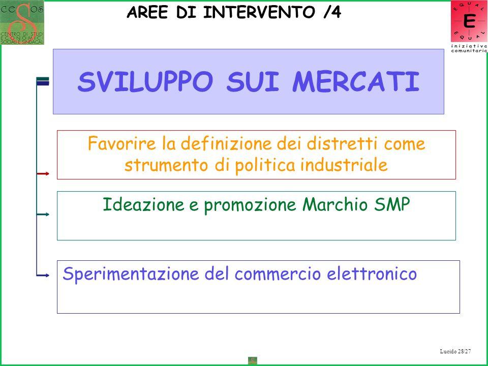 Lucido 28/27 Favorire la definizione dei distretti come strumento di politica industriale Ideazione e promozione Marchio SMP Sperimentazione del comme