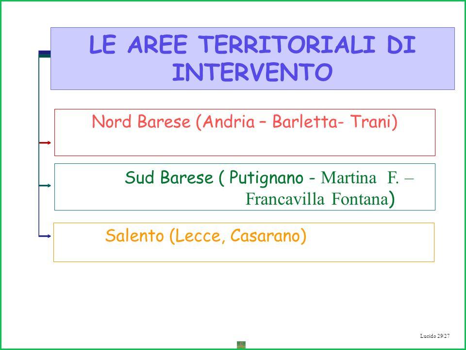 Lucido 29/27 Nord Barese (Andria – Barletta- Trani) Sud Barese ( Putignano - Martina F. – Francavilla Fontana ) Salento (Lecce, Casarano) LE AREE TERR