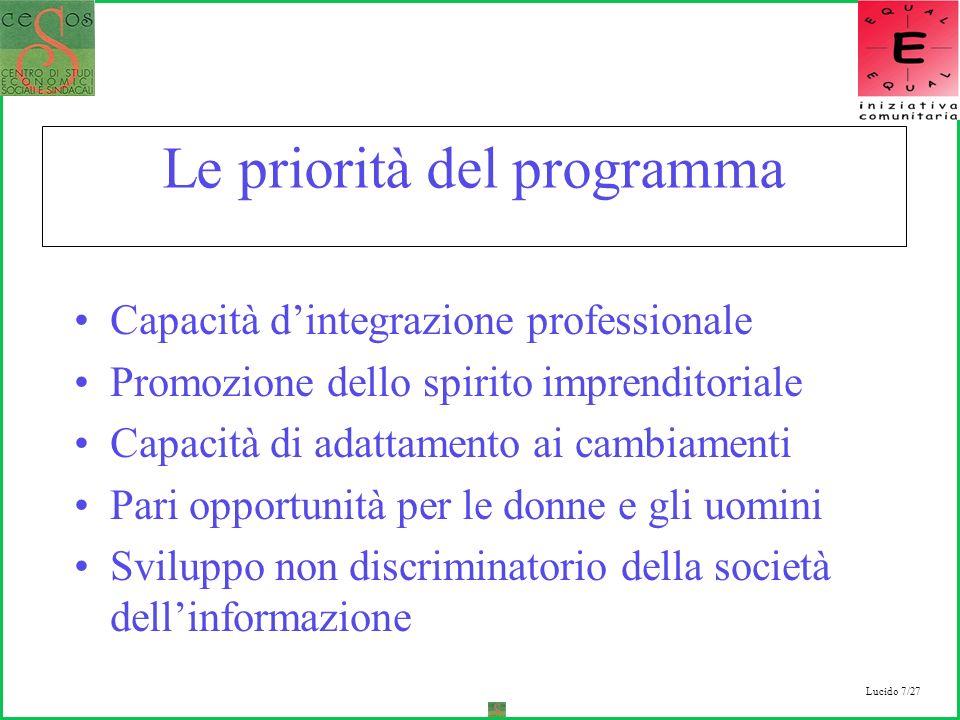 Lucido 7/27 Le priorità del programma Capacità dintegrazione professionale Promozione dello spirito imprenditoriale Capacità di adattamento ai cambiamenti Pari opportunità per le donne e gli uomini Sviluppo non discriminatorio della società dellinformazione