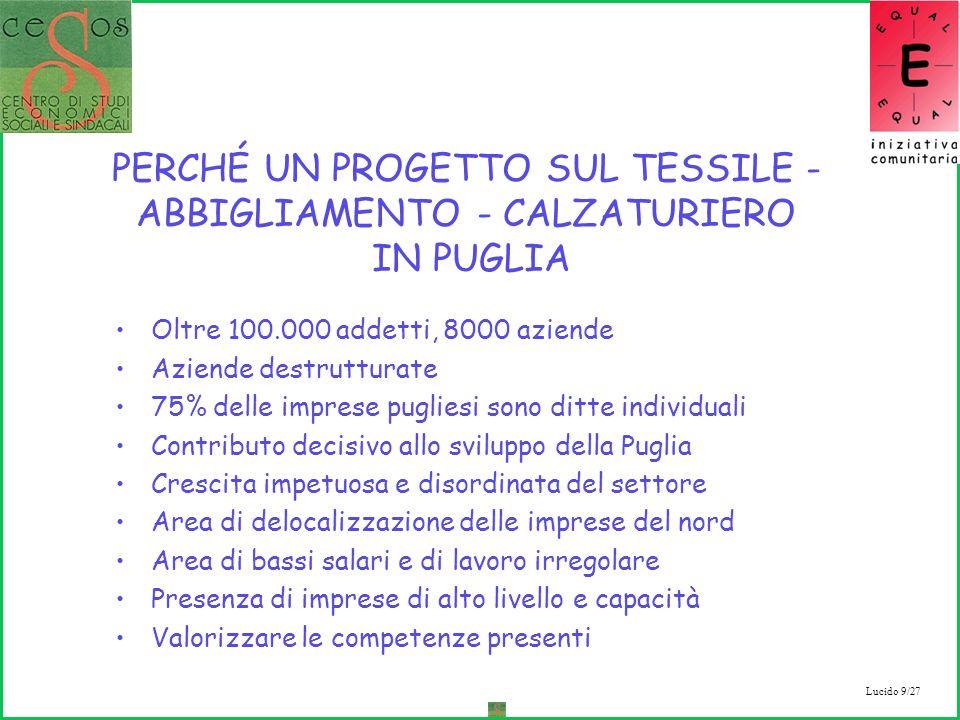 Lucido 9/27 PERCHÉ UN PROGETTO SUL TESSILE - ABBIGLIAMENTO - CALZATURIERO IN PUGLIA Oltre 100.000 addetti, 8000 aziende Aziende destrutturate 75% delle imprese pugliesi sono ditte individuali Contributo decisivo allo sviluppo della Puglia Crescita impetuosa e disordinata del settore Area di delocalizzazione delle imprese del nord Area di bassi salari e di lavoro irregolare Presenza di imprese di alto livello e capacità Valorizzare le competenze presenti