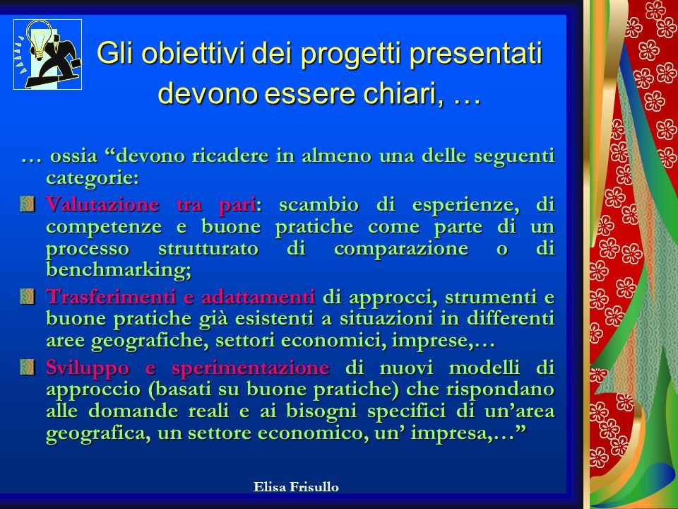 Elisa Frisullo Azioni ammissibili dallart.