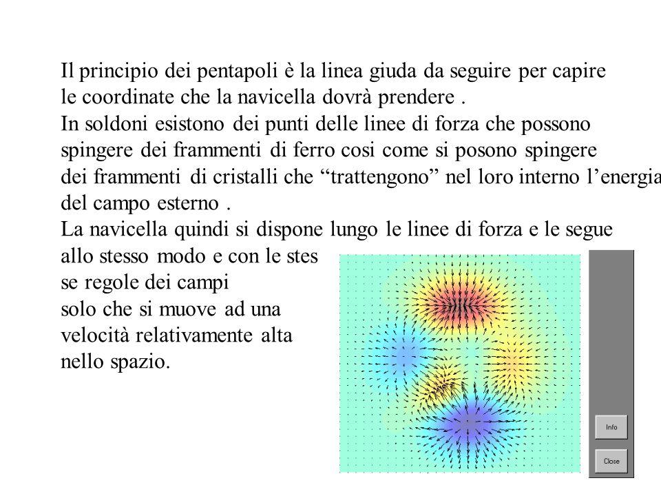 Il principio dei pentapoli è la linea giuda da seguire per capire le coordinate che la navicella dovrà prendere. In soldoni esistono dei punti delle l