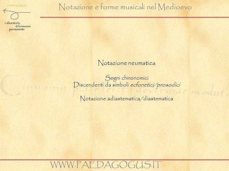 Notazione e forme musicali nel Medioevo WWW.PAEDAGOGUS.IT Notazione neumatica Segni chironomici Discendenti da simboli ecfonetici/prosodici Notazione