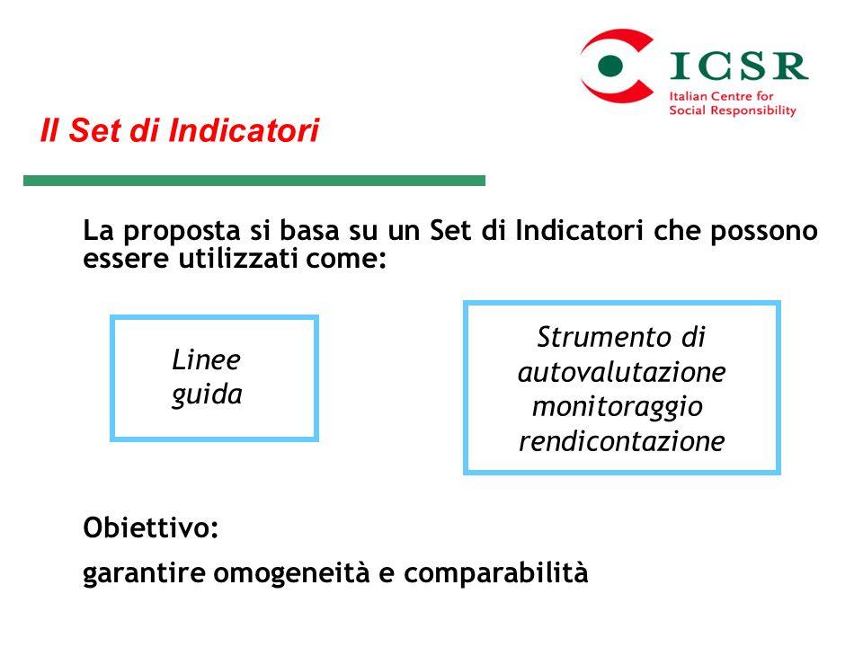 Il Set di Indicatori La proposta si basa su un Set di Indicatori che possono essere utilizzati come: Obiettivo: garantire omogeneità e comparabilità S