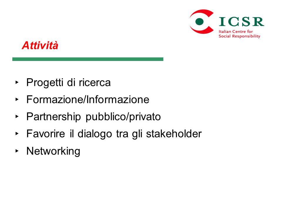 Progetti di ricerca Formazione/Informazione Partnership pubblico/privato Favorire il dialogo tra gli stakeholder Networking Attività