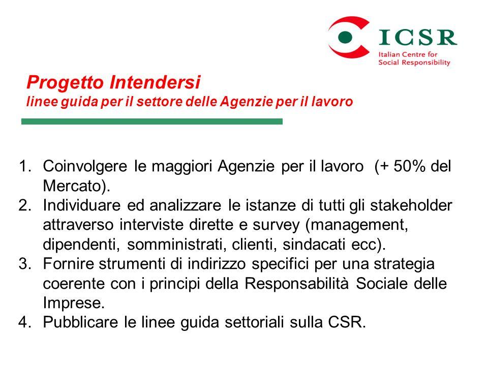 1.Coinvolgere le maggiori Agenzie per il lavoro (+ 50% del Mercato). 2.Individuare ed analizzare le istanze di tutti gli stakeholder attraverso interv