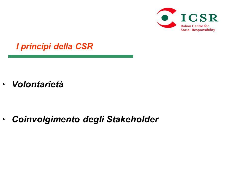 I principi della CSR Volontarietà Coinvolgimento degli Stakeholder
